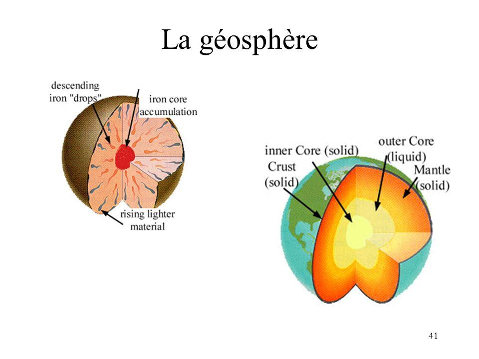 41 La géosphère