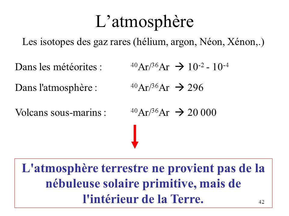 42 L'atmosphère Les isotopes des gaz rares (hélium, argon, Néon, Xénon,.) Dans les météorites : 40 Ar/ 36 Ar  10 -2 - 10 -4 Dans l'atmosphère : 40 Ar