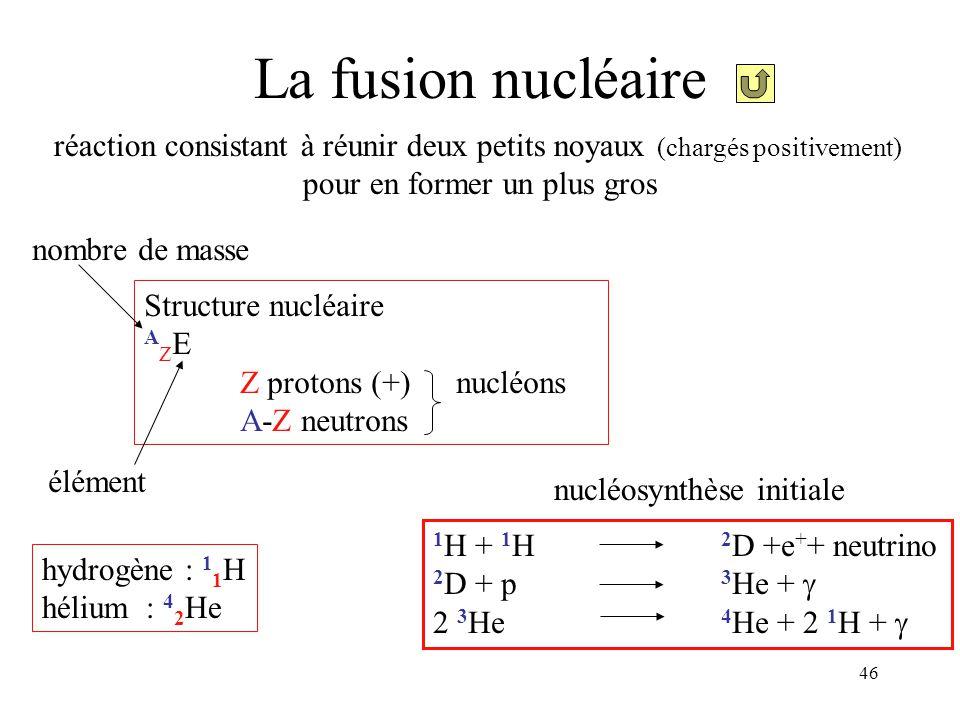 46 La fusion nucléaire réaction consistant à réunir deux petits noyaux (chargés positivement) pour en former un plus gros Structure nucléaire A Z E Z