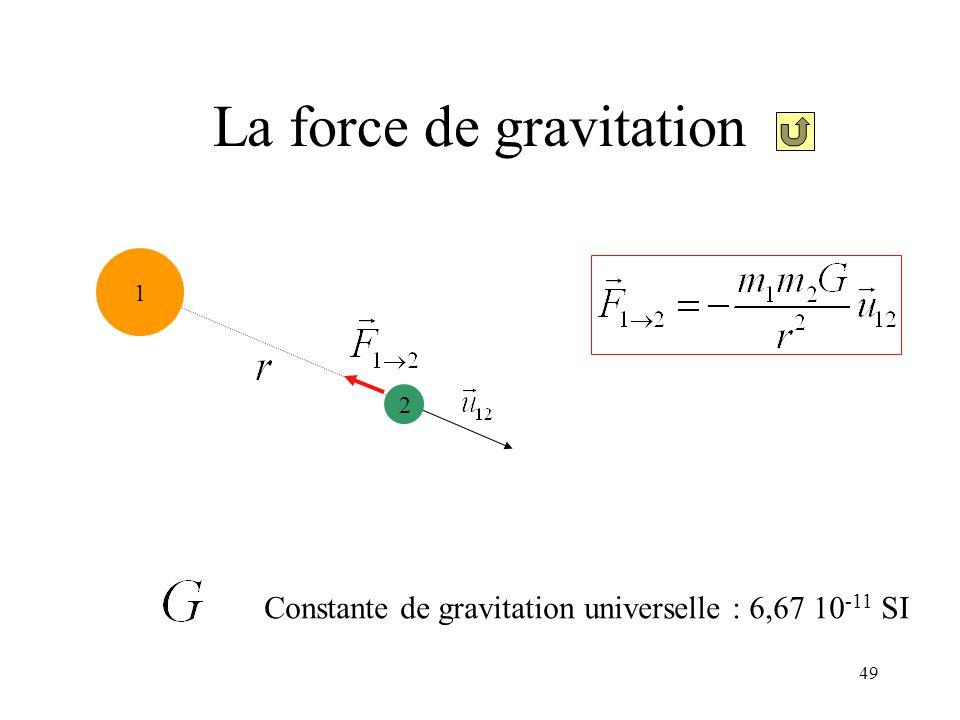 49 La force de gravitation 2 1 Constante de gravitation universelle : 6,67 10 -11 SI