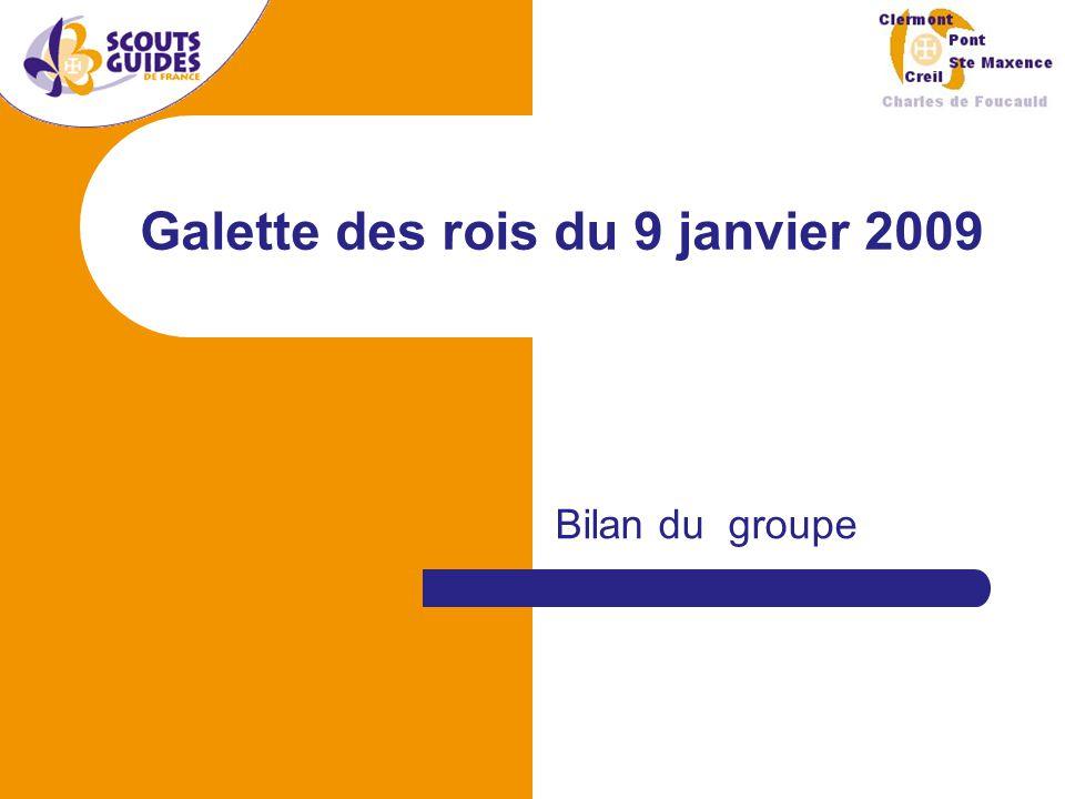 Communication dans le groupe 2/2 http://scout.creil.free.fr/
