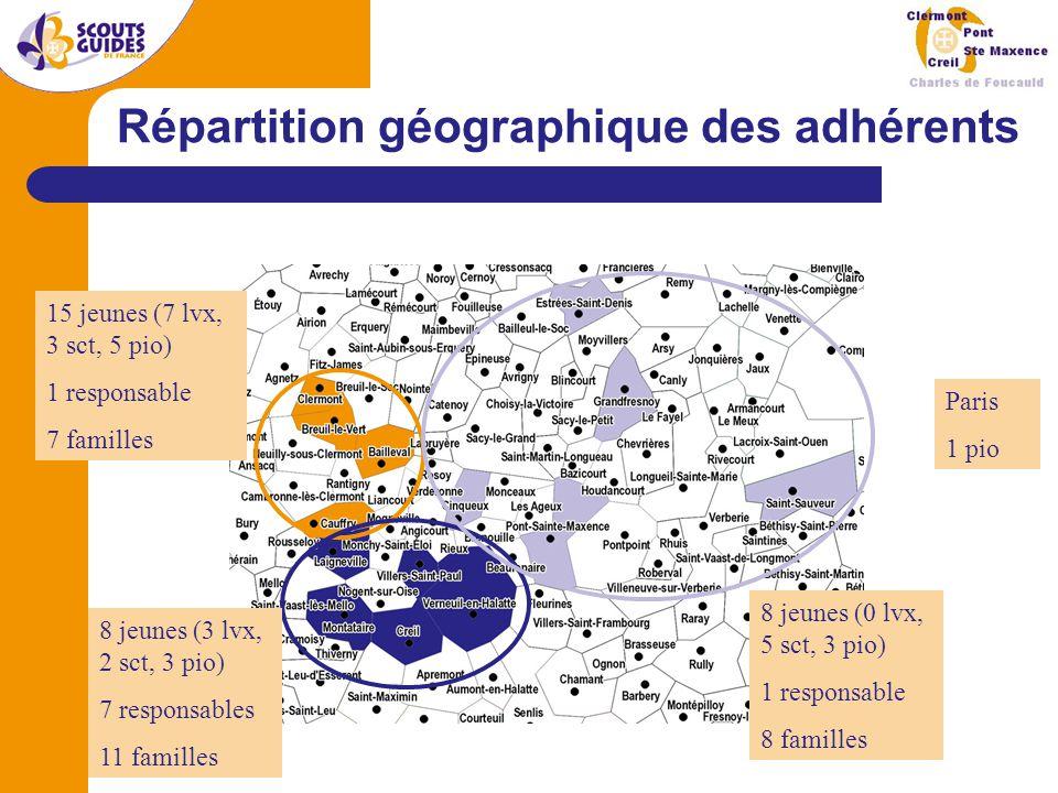 Répartition géographique des adhérents 8 jeunes (3 lvx, 2 sct, 3 pio) 7 responsables 11 familles 15 jeunes (7 lvx, 3 sct, 5 pio) 1 responsable 7 familles 8 jeunes (0 lvx, 5 sct, 3 pio) 1 responsable 8 familles Paris 1 pio