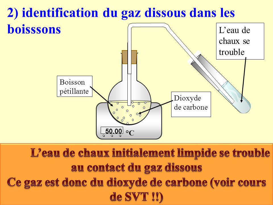 50.00 °C Boisson pétillante Dioxyde de carbone L'eau de chaux se trouble 2) identification du gaz dissous dans les boisssons