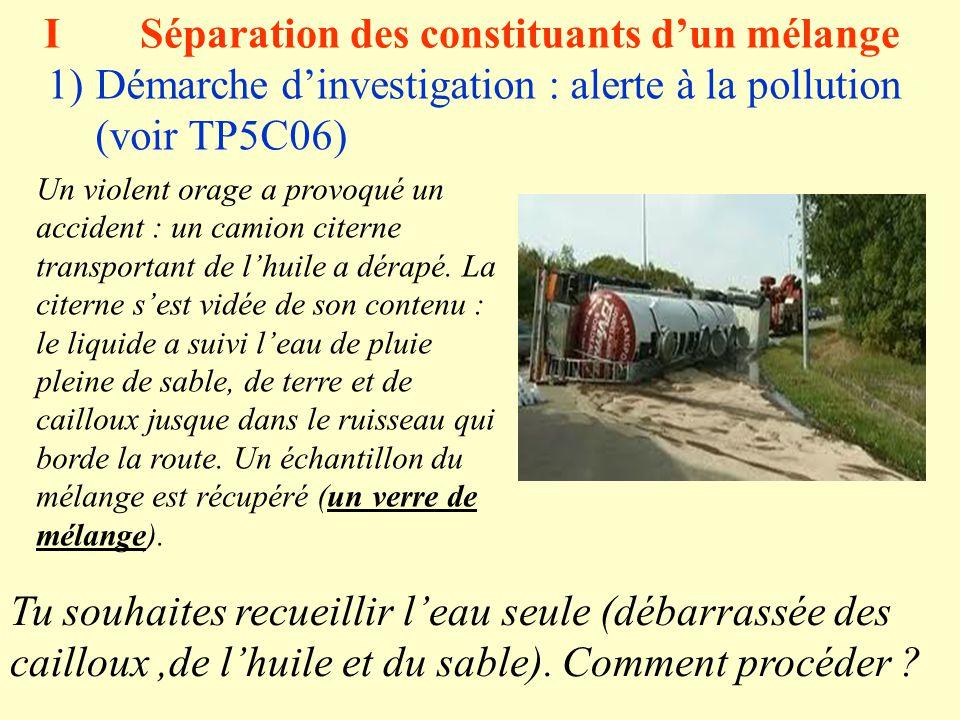 ISéparation des constituants d'un mélange 1)Démarche d'investigation : alerte à la pollution (voir TP5C06) Un violent orage a provoqué un accident : u