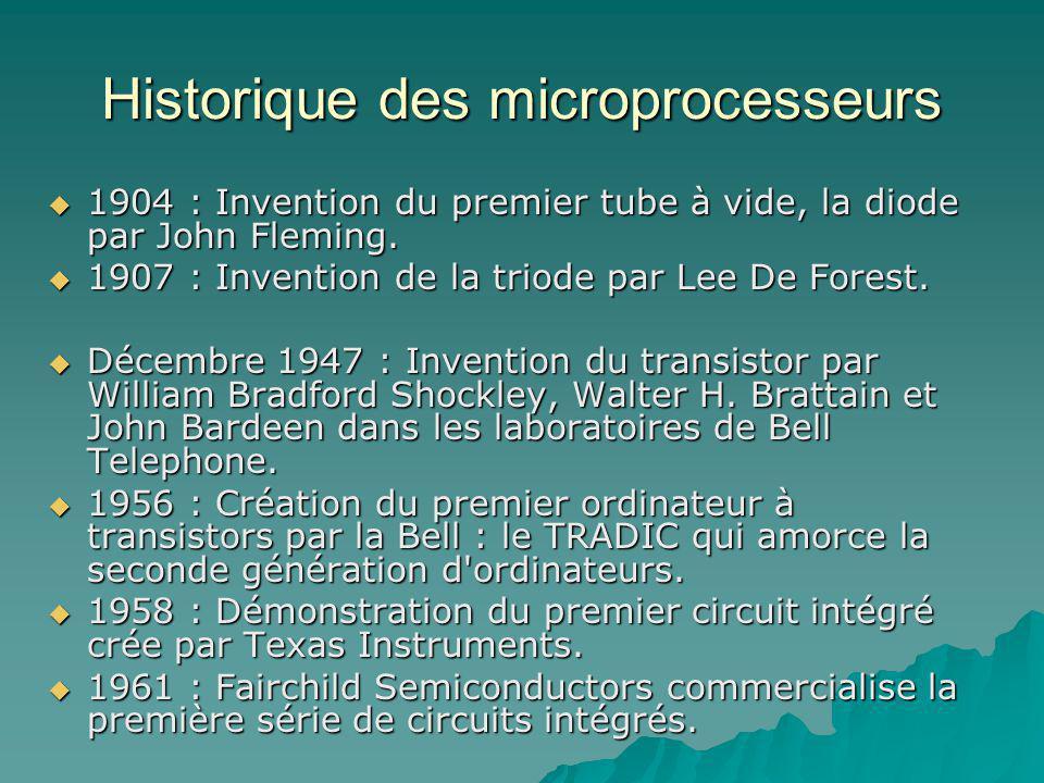 Historique des microprocesseurs  1904 : Invention du premier tube à vide, la diode par John Fleming.