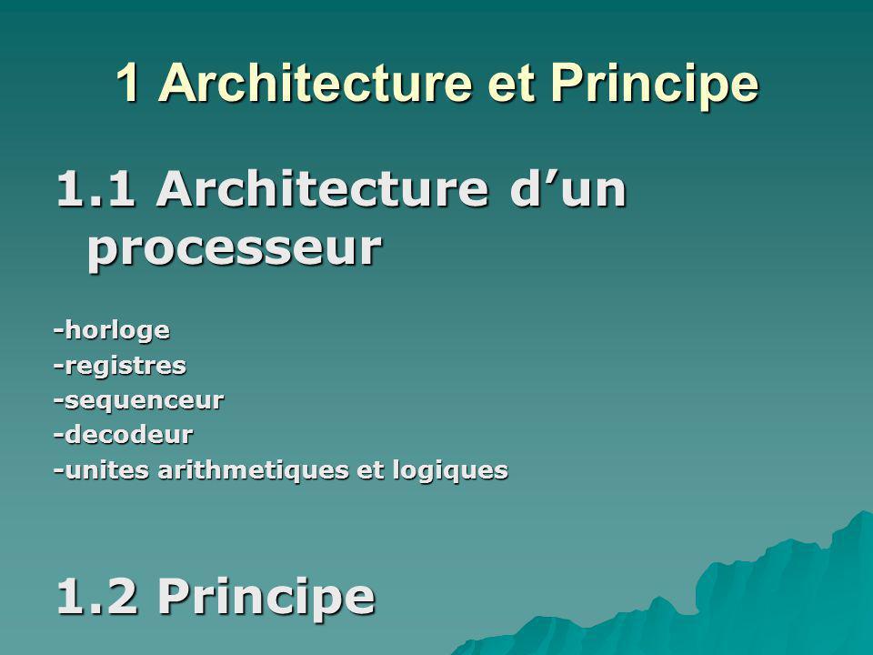 III CONFRONTATION RISC CISC 1 Avantages et inconvénients des deux architectures 2 Comparatif des deux architectures en fonction du temps d`accès mémoire