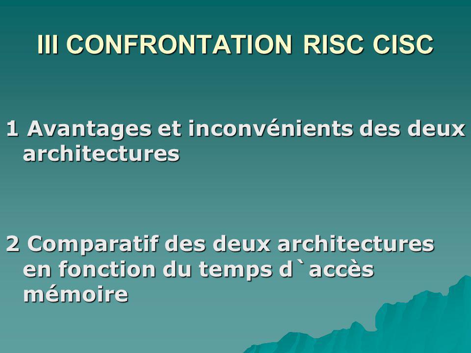 Avantages et Inconvénients CISC  Avantages  Inconvenients