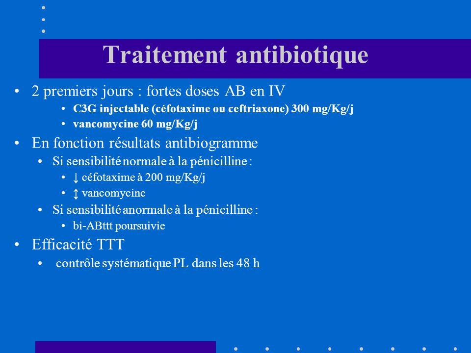 Traitement antibiotique 2 premiers jours : fortes doses AB en IV C3G injectable (céfotaxime ou ceftriaxone) 300 mg/Kg/j vancomycine 60 mg/Kg/j En fonc