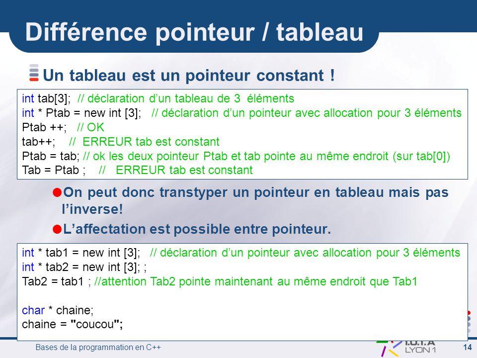 Bases de la programmation en C++ 14 Différence pointeur / tableau Un tableau est un pointeur constant !  On peut donc transtyper un pointeur en table