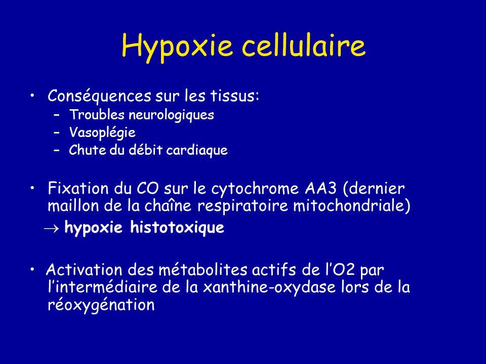 Hypoxie cellulaire Conséquences sur les tissus: –Troubles neurologiques –Vasoplégie –Chute du débit cardiaque Fixation du CO sur le cytochrome AA3 (de