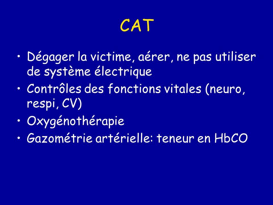CAT Dégager la victime, aérer, ne pas utiliser de système électrique Contrôles des fonctions vitales (neuro, respi, CV) Oxygénothérapie Gazométrie art