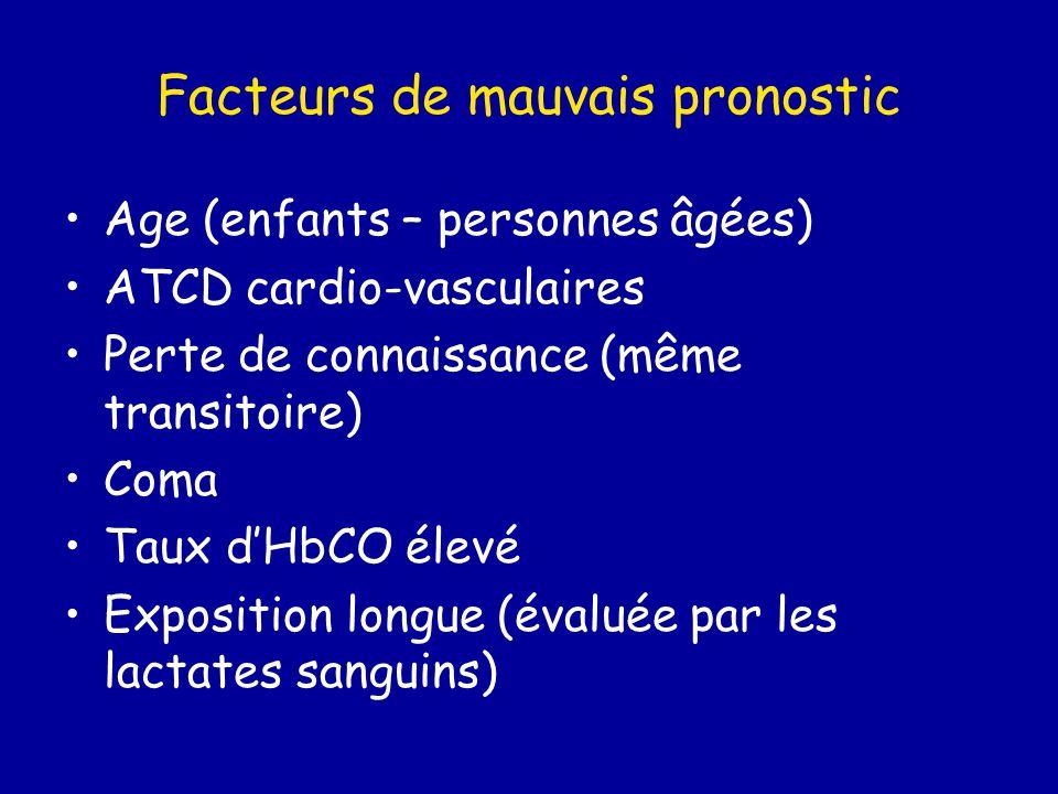 Facteurs de mauvais pronostic Age (enfants – personnes âgées) ATCD cardio-vasculaires Perte de connaissance (même transitoire) Coma Taux d'HbCO élevé