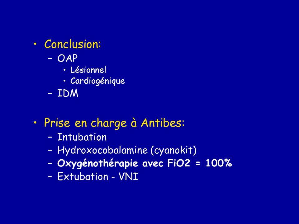 Conclusion: –OAP Lésionnel Cardiogénique –IDM Prise en charge à Antibes: –Intubation –Hydroxocobalamine (cyanokit) –Oxygénothérapie avec FiO2 = 100% –