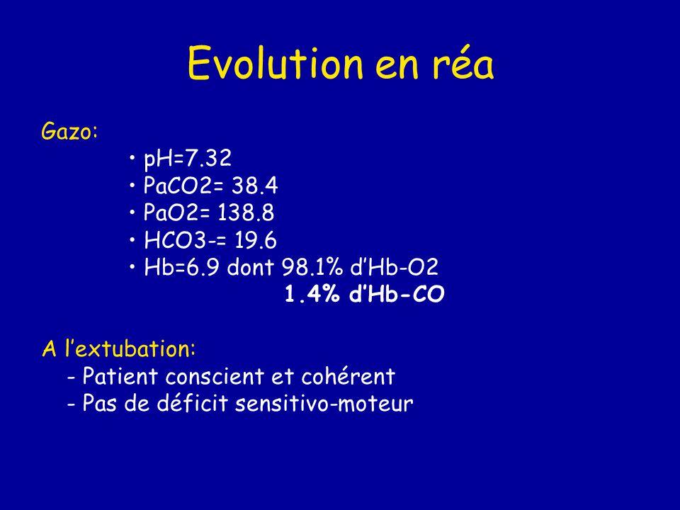 Evolution en réa Gazo: pH=7.32 PaCO2= 38.4 PaO2= 138.8 HCO3-= 19.6 Hb=6.9 dont 98.1% d'Hb-O2 1.4% d'Hb-CO A l'extubation: - Patient conscient et cohér