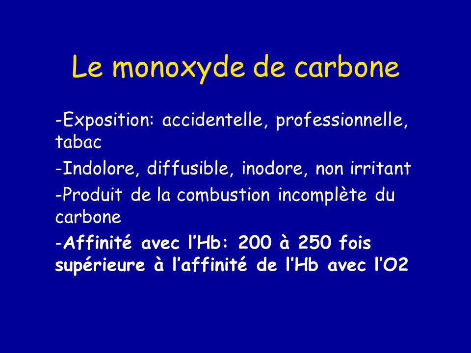 Le monoxyde de carbone -Exposition: accidentelle, professionnelle, tabac -Indolore, diffusible, inodore, non irritant -Produit de la combustion incomp