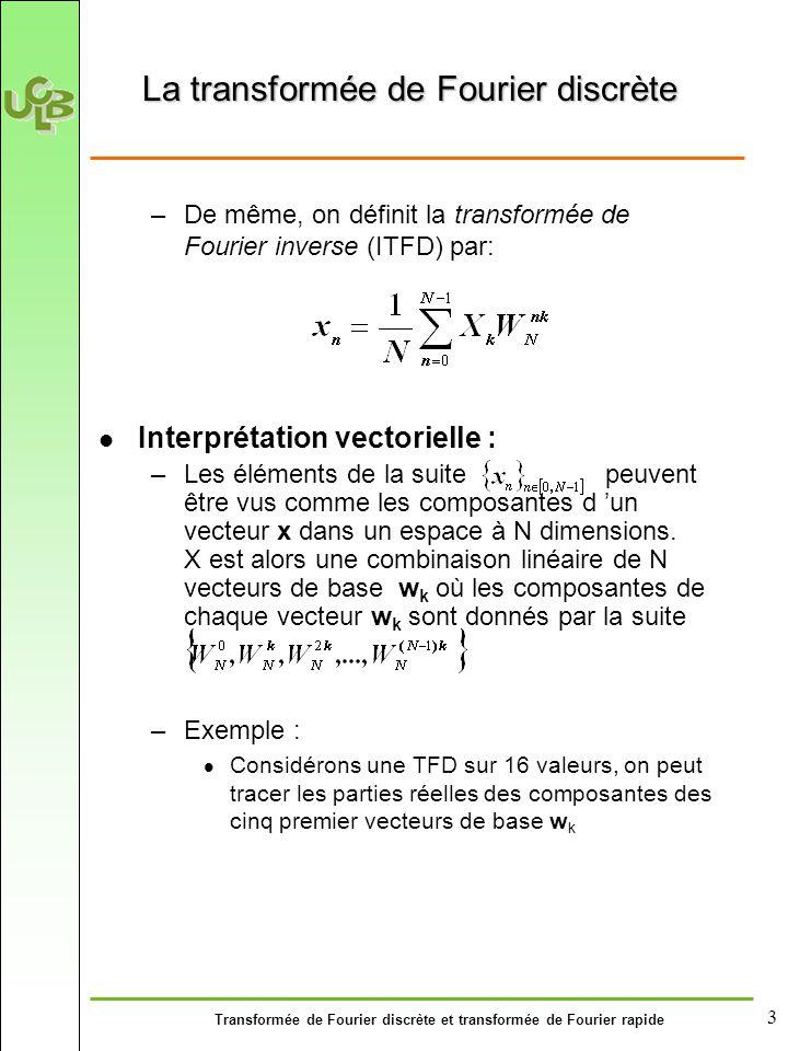 Transformée de Fourier discrète et transformée de Fourier rapide 3 La transformée de Fourier discrète –De même, on définit la transformée de Fourier inverse (ITFD) par: Interprétation vectorielle : –Les éléments de la suite peuvent être vus comme les composantes d 'un vecteur x dans un espace à N dimensions.