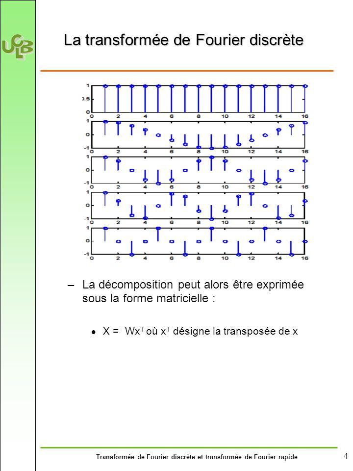 Transformée de Fourier discrète et transformée de Fourier rapide 5 La transformée de Fourier rapide Complexité d 'une TFD –Pour la TFD, il y a N² multiplications complexes N(N-1) additions complexes –Les multiplications complexes ont une durée d 'exécution beaucoup plus longue que les additions.