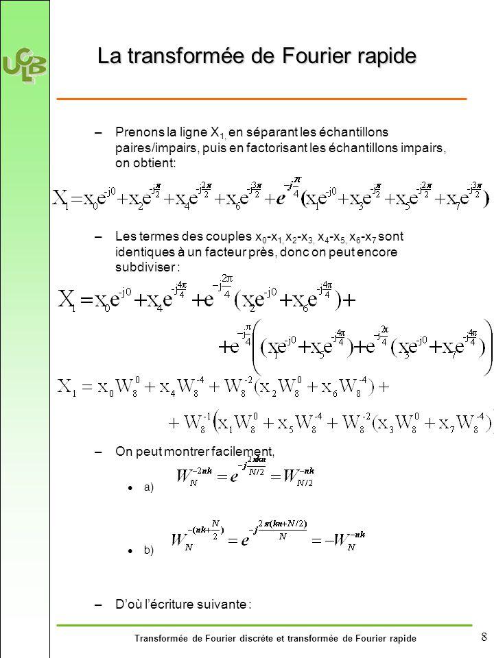 Transformée de Fourier discrète et transformée de Fourier rapide 8 La transformée de Fourier rapide –Prenons la ligne X 1, en séparant les échantillons paires/impairs, puis en factorisant les échantillons impairs, on obtient: –Les termes des couples x 0 -x 1, x 2 -x 3, x 4 -x 5, x 6 -x 7 sont identiques à un facteur près, donc on peut encore subdiviser : –On peut montrer facilement, a) b) –D'où l'écriture suivante :