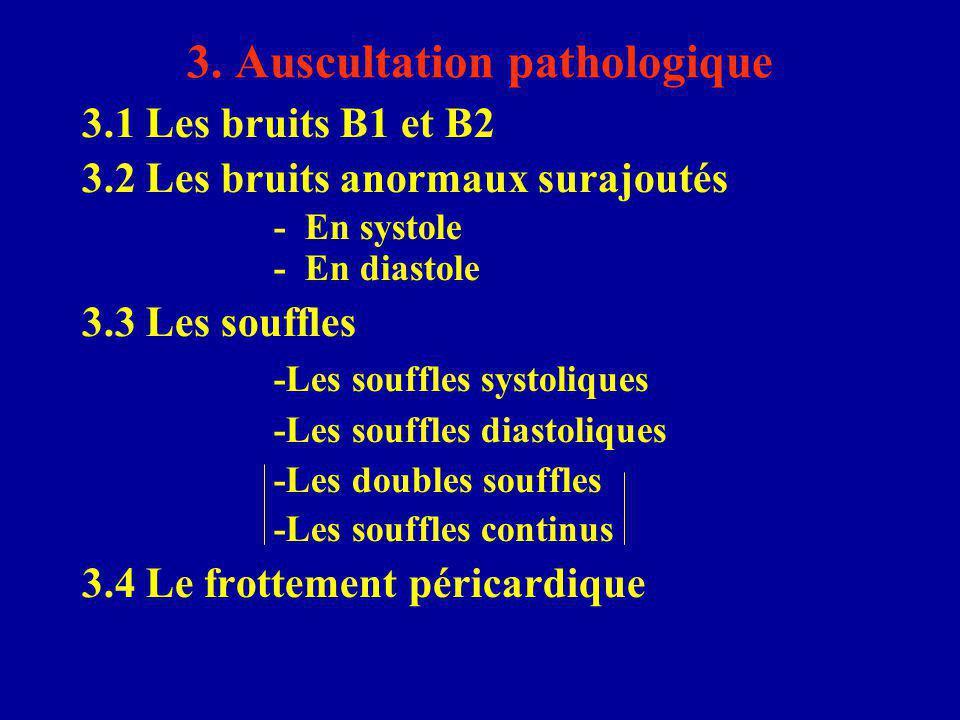 3. Auscultation pathologique 3.1 Les bruits B1 et B2 3.2 Les bruits anormaux surajoutés - En systole - En diastole 3.3 Les souffles -Les souffles syst