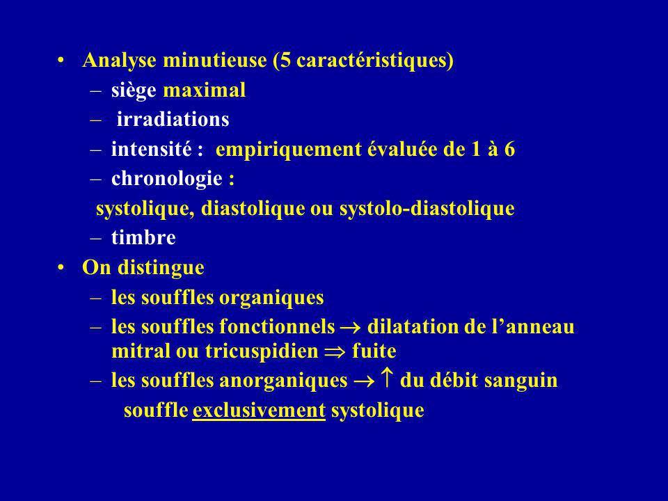 Analyse minutieuse (5 caractéristiques) –siège maximal – irradiations –intensité : empiriquement évaluée de 1 à 6 –chronologie : systolique, diastoliq