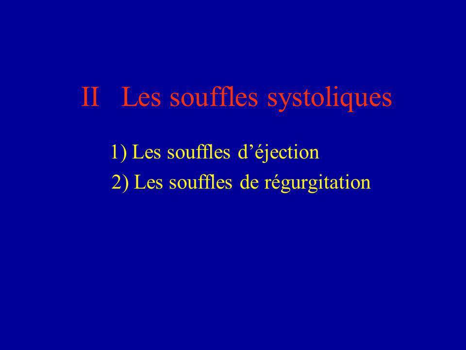 II Les souffles systoliques 1) Les souffles d'éjection 2) Les souffles de régurgitation