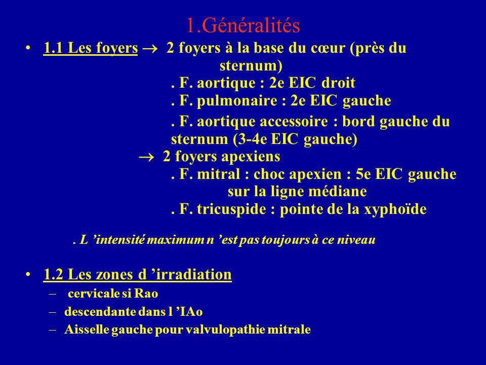 1.Généralités 1.1 Les foyers  2 foyers à la base du cœur (près du sternum). F. aortique : 2e EIC droit. F. pulmonaire : 2e EIC gauche. F. aortique ac