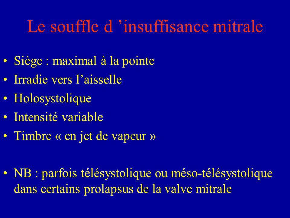 Le souffle d 'insuffisance mitrale Siège : maximal à la pointe Irradie vers l'aisselle Holosystolique Intensité variable Timbre « en jet de vapeur » N