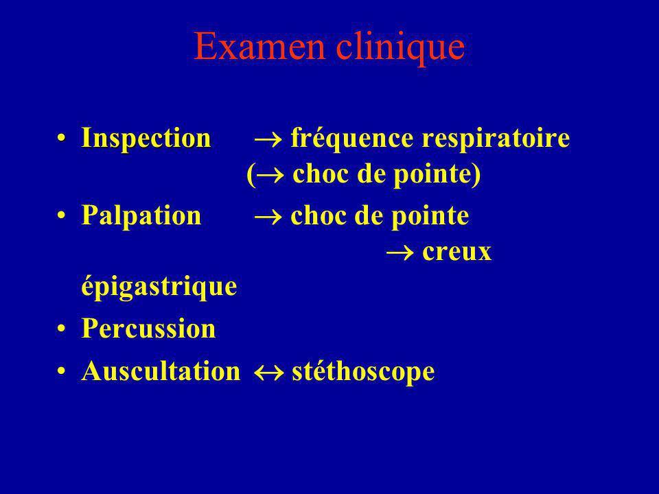Examen clinique InspectionInspection  fréquence respiratoire (  choc de pointe) Palpation  choc de pointe  creux épigastrique Percussion Auscultat