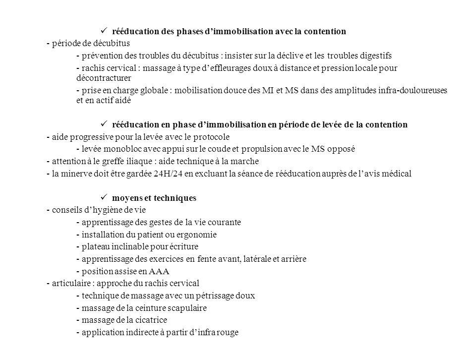 rééducation des phases d'immobilisation avec la contention - période de décubitus - prévention des troubles du décubitus : insister sur la déclive et