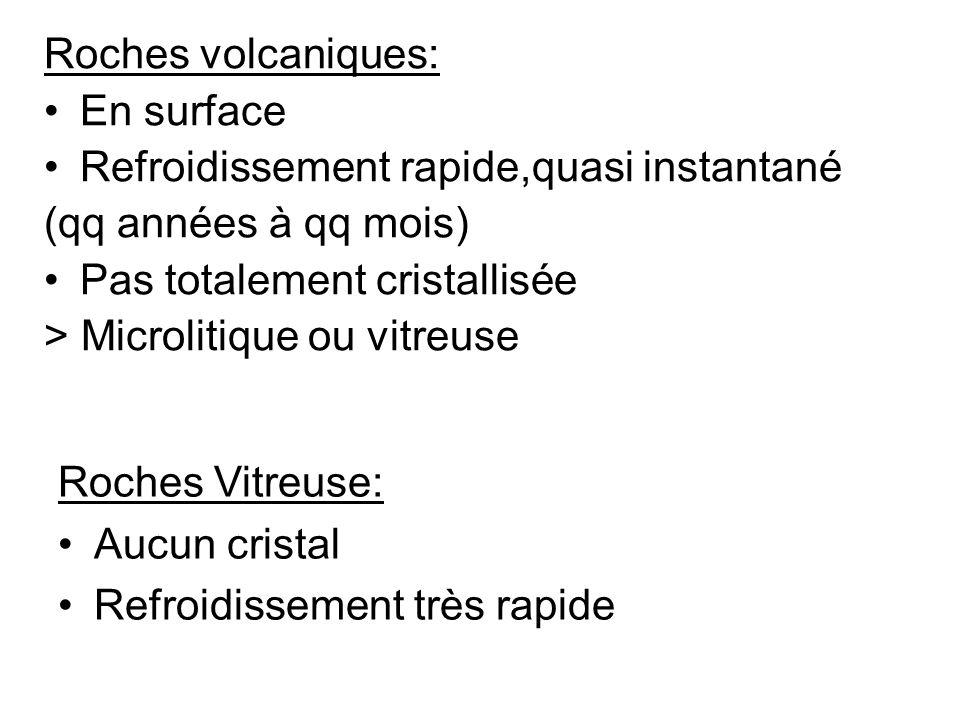 Roches volcaniques: En surface Refroidissement rapide,quasi instantané (qq années à qq mois) Pas totalement cristallisée > Microlitique ou vitreuse Ro