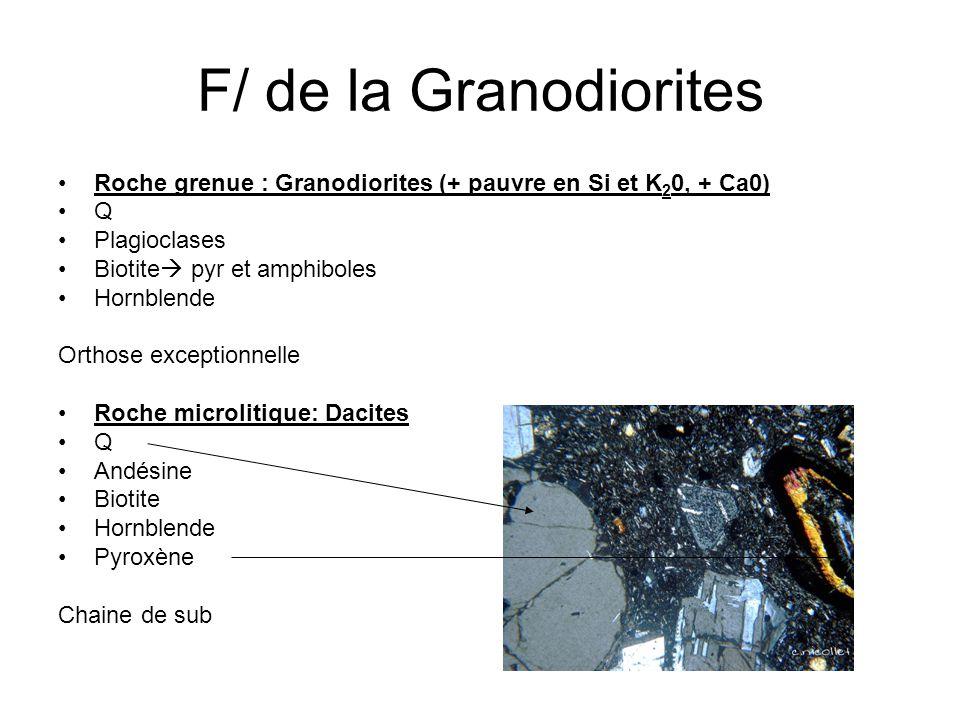 F/ de la Granodiorites Roche grenue : Granodiorites (+ pauvre en Si et K 2 0, + Ca0) Q Plagioclases Biotite  pyr et amphiboles Hornblende Orthose exc