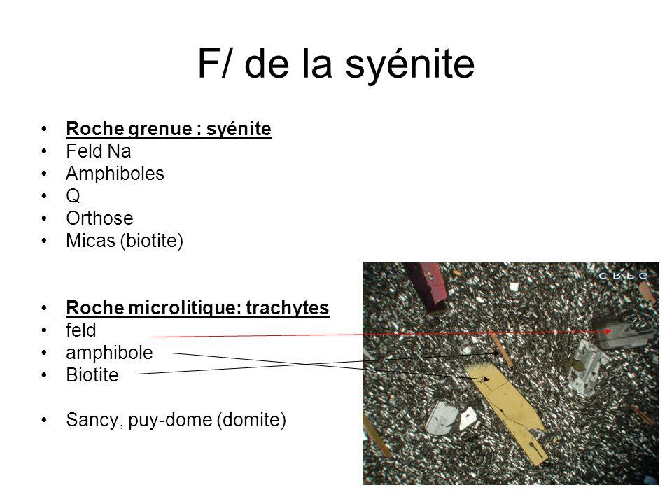 F/ de la syénite Roche grenue : syénite Feld Na Amphiboles Q Orthose Micas (biotite) Roche microlitique: trachytes feld amphibole Biotite Sancy, puy-d