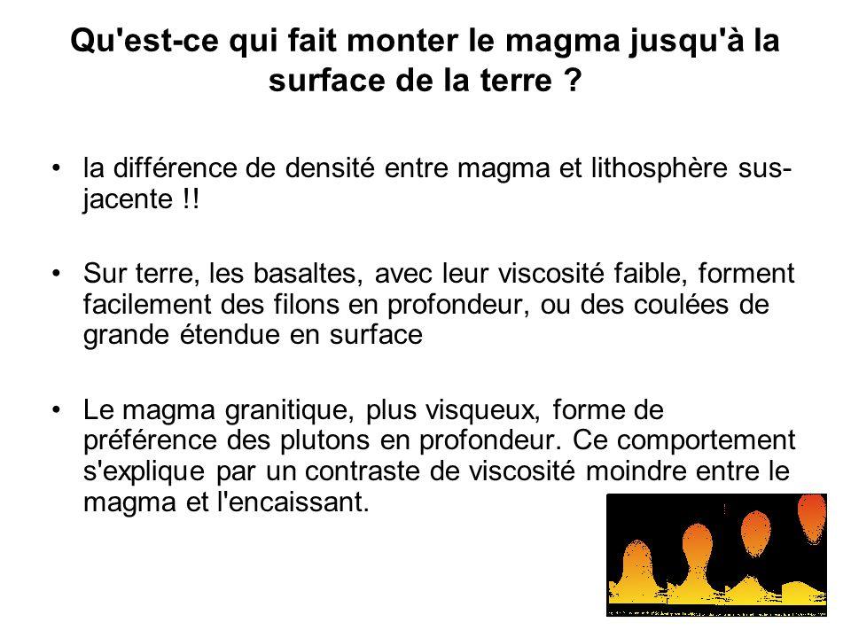 Qu'est-ce qui fait monter le magma jusqu'à la surface de la terre ? la différence de densité entre magma et lithosphère sus- jacente !! Sur terre, les
