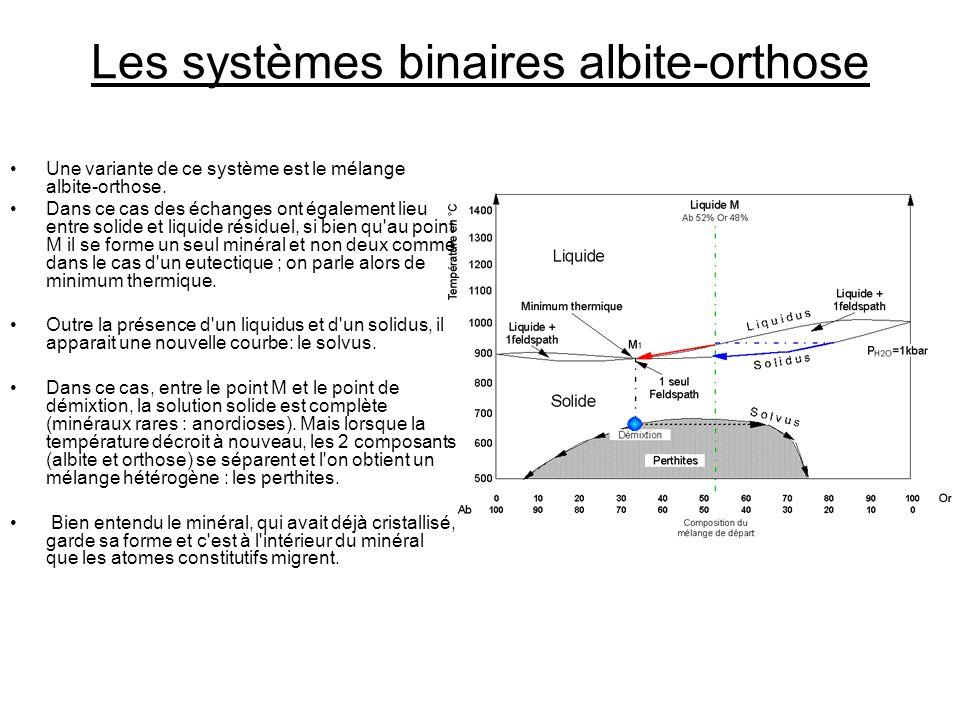 Les systèmes binaires albite-orthose Une variante de ce système est le mélange albite-orthose. Dans ce cas des échanges ont également lieu entre solid