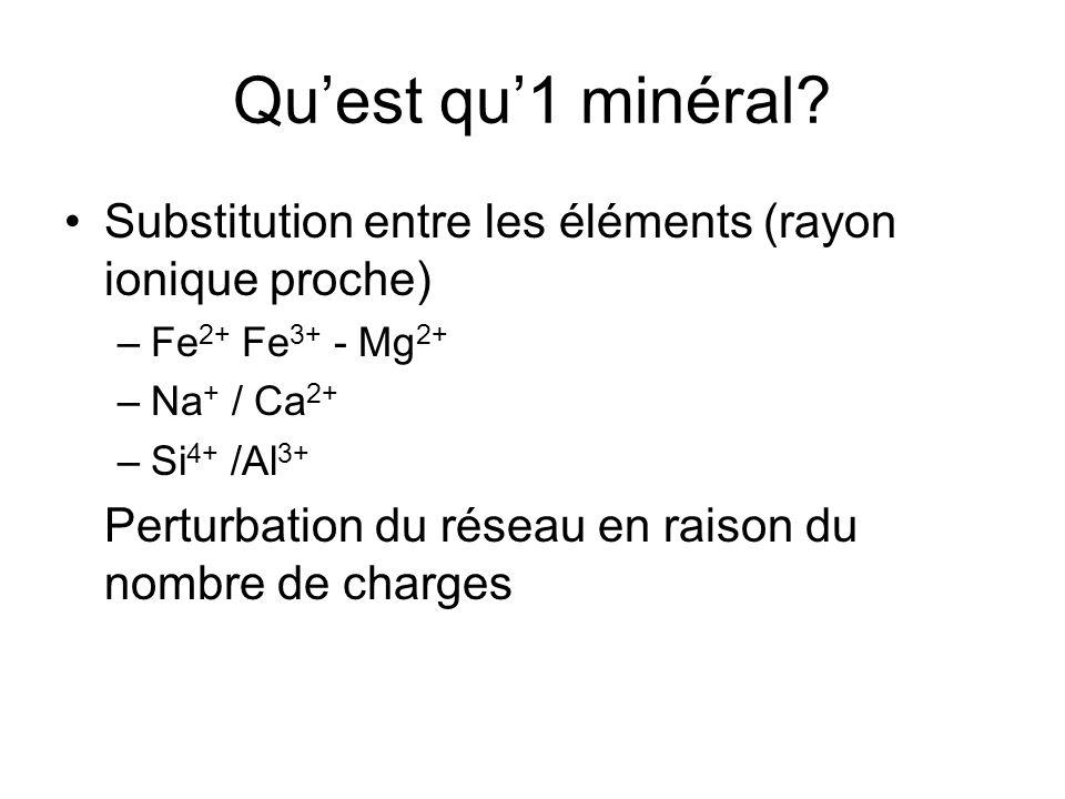 Substitution entre les éléments (rayon ionique proche) –Fe 2+ Fe 3+ - Mg 2+ –Na + / Ca 2+ –Si 4+ /Al 3+ Perturbation du réseau en raison du nombre de