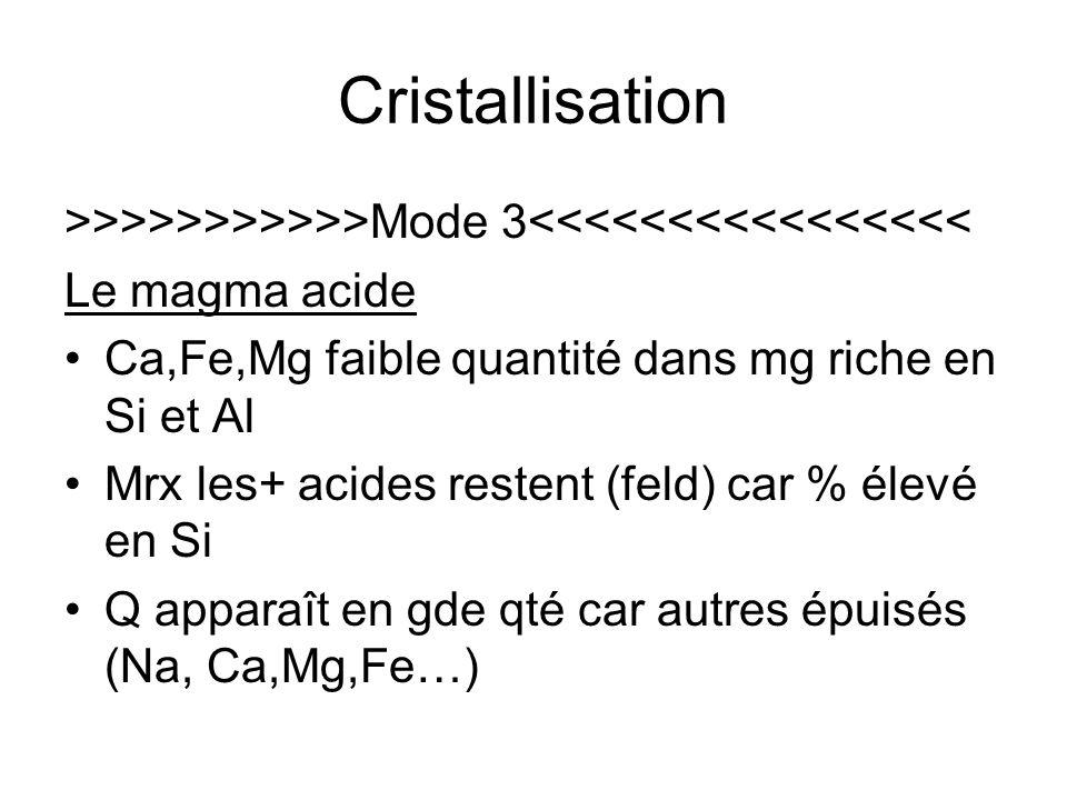 Cristallisation >>>>>>>>>>>Mode 3<<<<<<<<<<<<<<<< Le magma acide Ca,Fe,Mg faible quantité dans mg riche en Si et Al Mrx les+ acides restent (feld) car