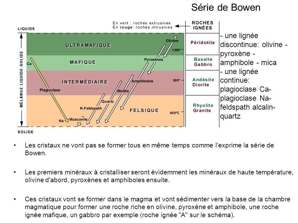 Série de Bowen Les cristaux ne vont pas se former tous en même temps comme l'exprime la série de Bowen. Les premiers minéraux à cristalliser seront év