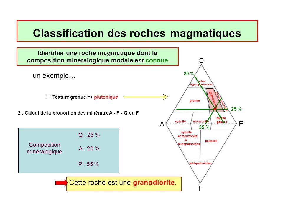 Composition minéralogique A P Q F Identifier une roche magmatique dont la composition minéralogique modale est connue Classification des roches magmat