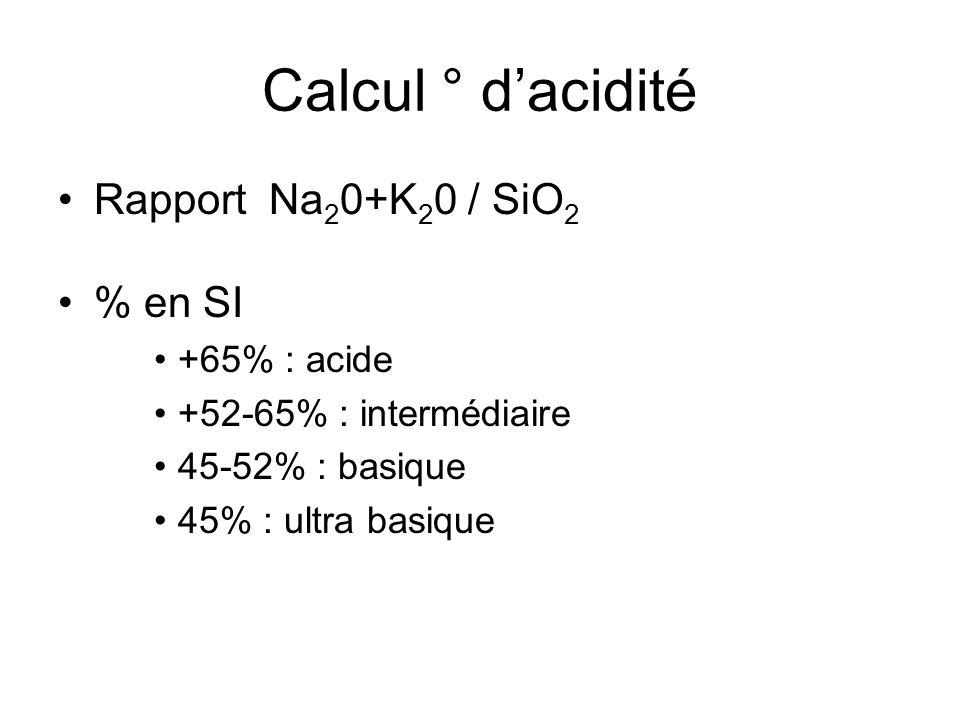 Calcul ° d'acidité Rapport Na 2 0+K 2 0 / SiO 2 % en SI +65% : acide +52-65% : intermédiaire 45-52% : basique 45% : ultra basique