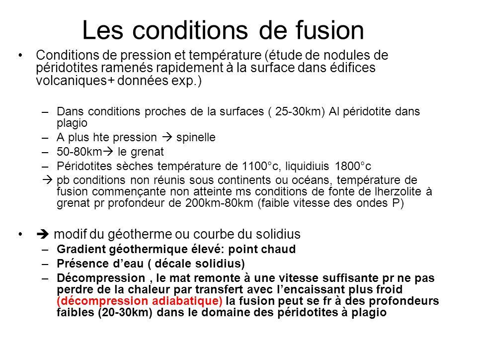 Les conditions de fusion Conditions de pression et température (étude de nodules de péridotites ramenés rapidement à la surface dans édifices volcaniq
