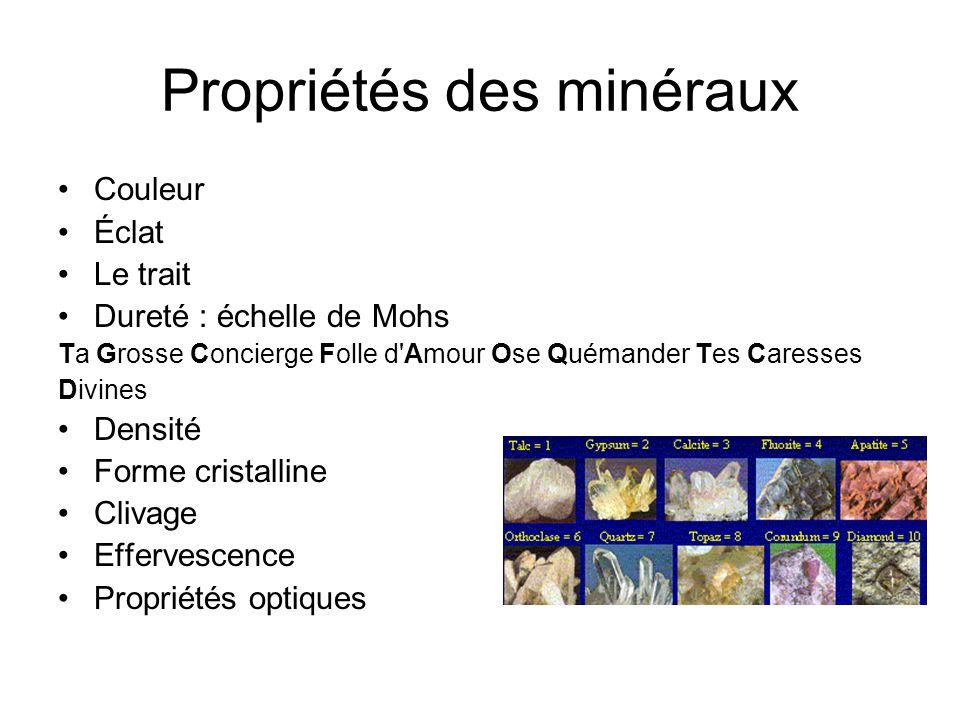 Minéraux essentiels des roches