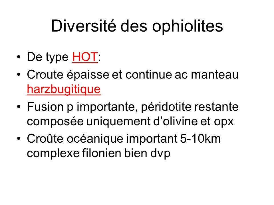 Diversité des ophiolites De type HOT: Croute épaisse et continue ac manteau harzbugitique Fusion p importante, péridotite restante composée uniquement