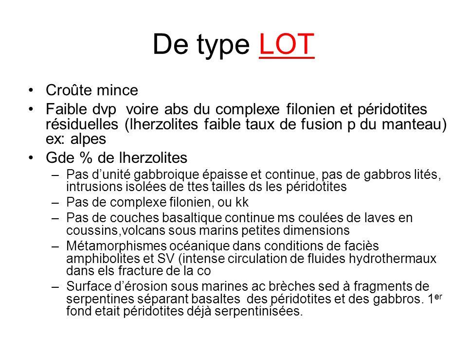 De type LOT Croûte mince Faible dvp voire abs du complexe filonien et péridotites résiduelles (lherzolites faible taux de fusion p du manteau) ex: alp