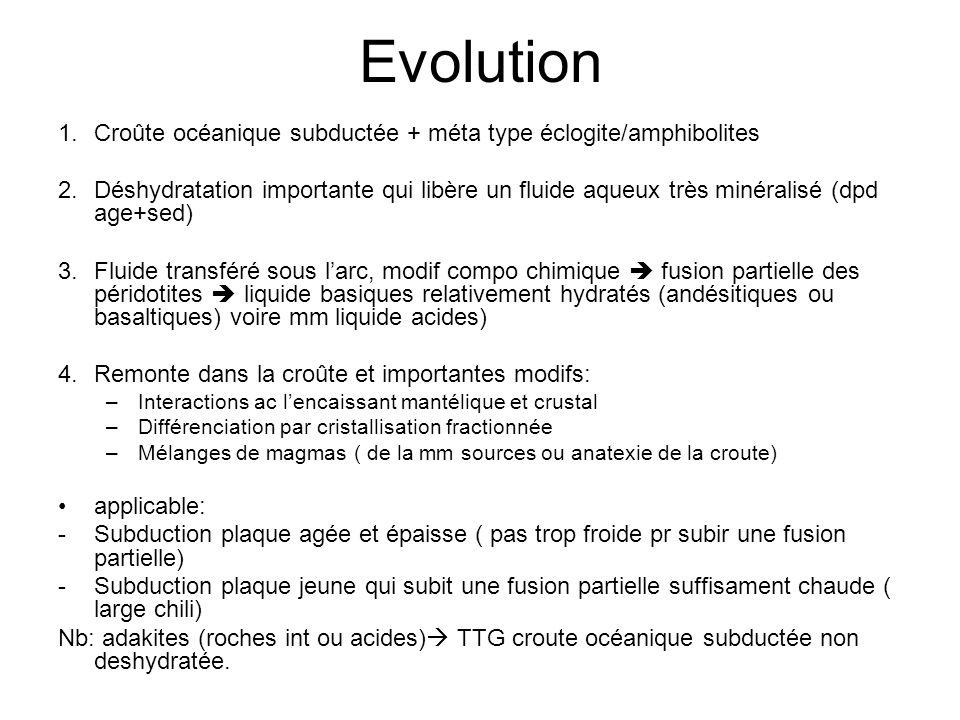 Evolution 1.Croûte océanique subductée + méta type éclogite/amphibolites 2.Déshydratation importante qui libère un fluide aqueux très minéralisé (dpd