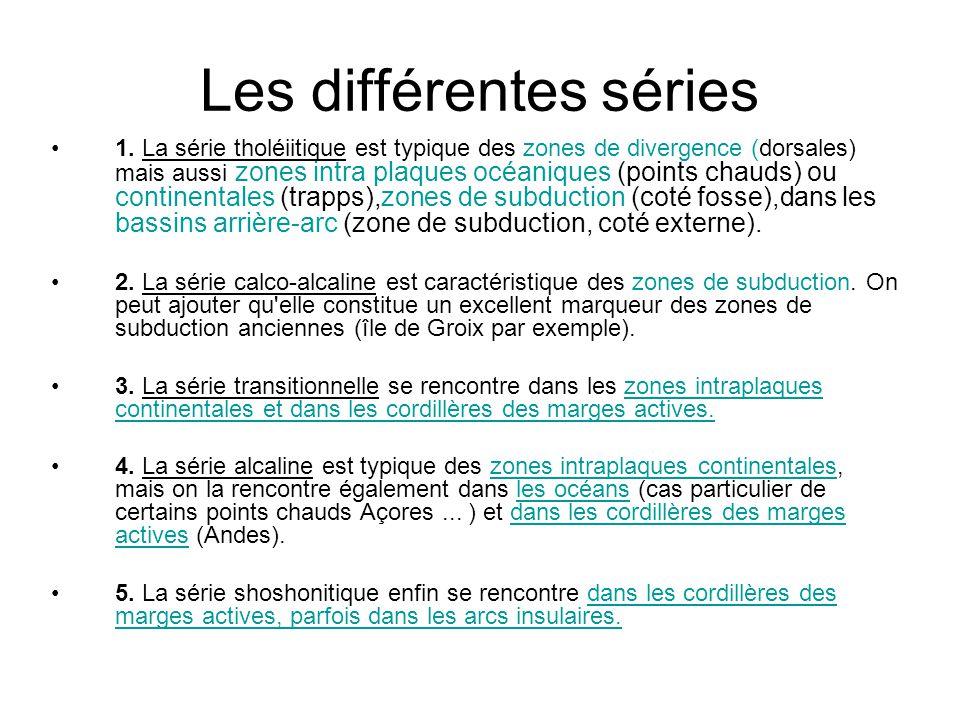 Les différentes séries 1. La série tholéiitique est typique des zones de divergence (dorsales) mais aussi zones intra plaques océaniques (points chaud