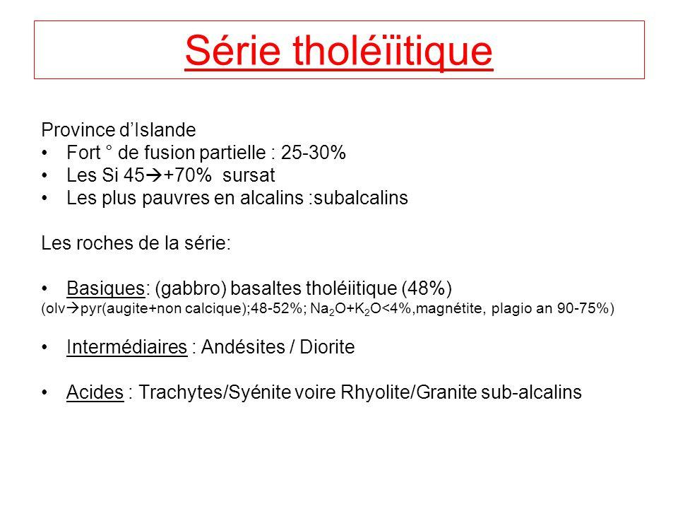 Série tholéïitique Province d'Islande Fort ° de fusion partielle : 25-30% Les Si 45  +70% sursat Les plus pauvres en alcalins :subalcalins Les roches