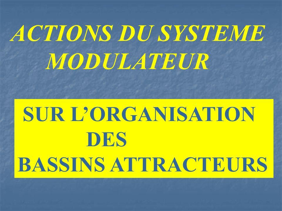 ACTIONS DU SYSTEME MODULATEUR SUR L'ORGANISATION DES BASSINS ATTRACTEURS
