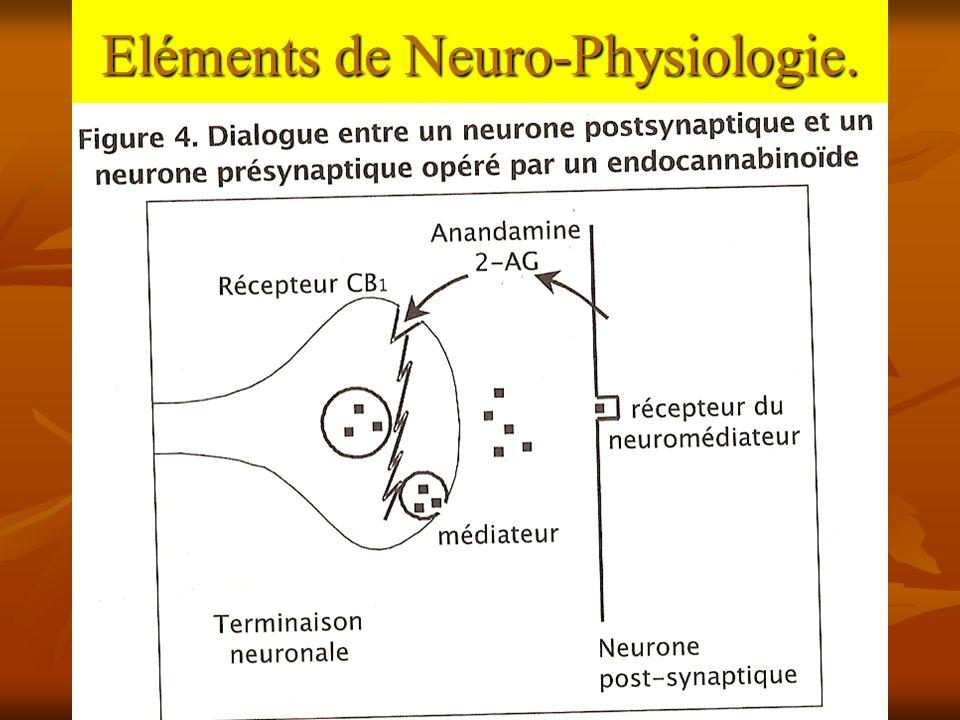 Eléments de Neuro-Physiologie.
