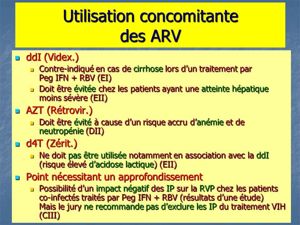 Utilisation concomitante des ARV ddI (Videx.) Contre-indiqué en cas de cirrhose lors d'un traitement par Peg IFN + RBV (EI) Doit être évitée chez les