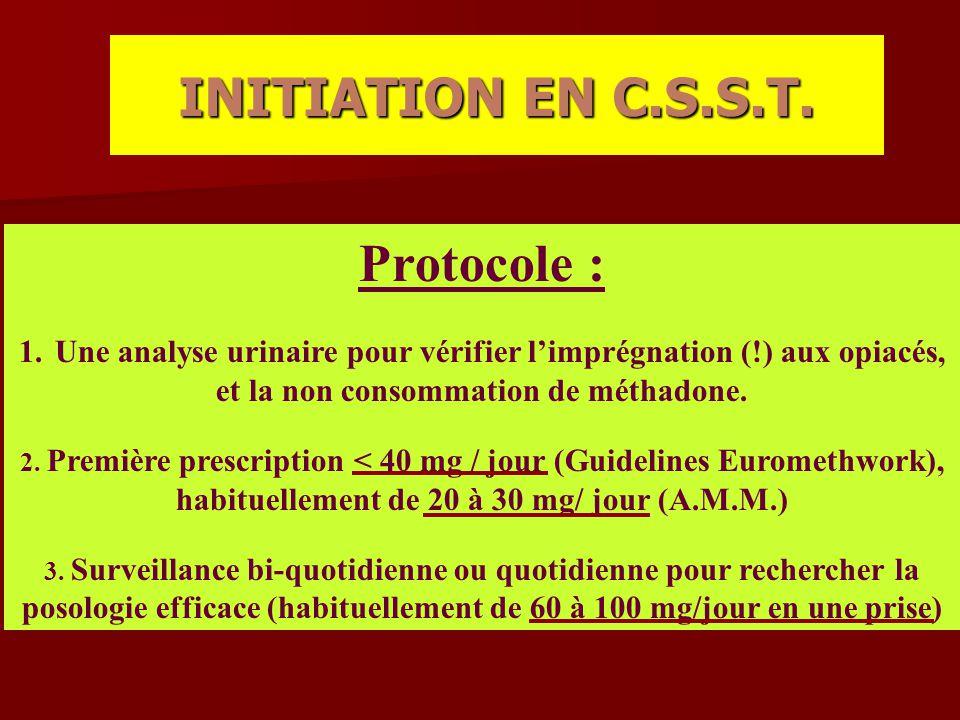 INITIATION EN C.S.S.T. Protocole : 1.Une analyse urinaire pour vérifier l'imprégnation (!) aux opiacés, et la non consommation de méthadone. 2. Premiè